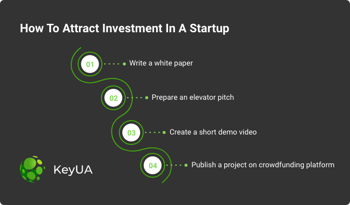 how to attract investment in a startup