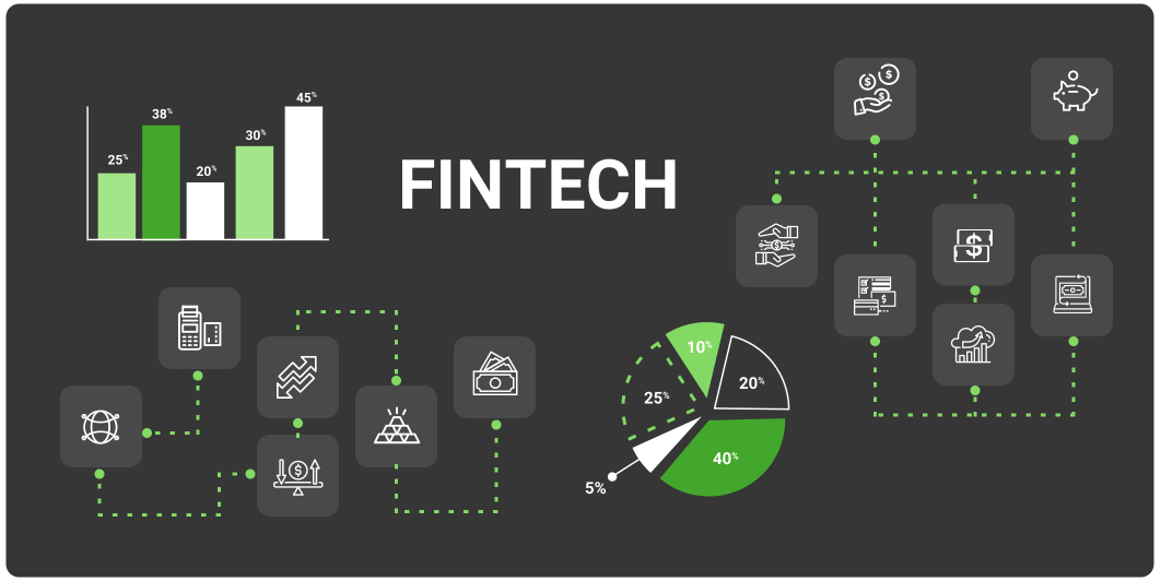ci/cd for the fintech